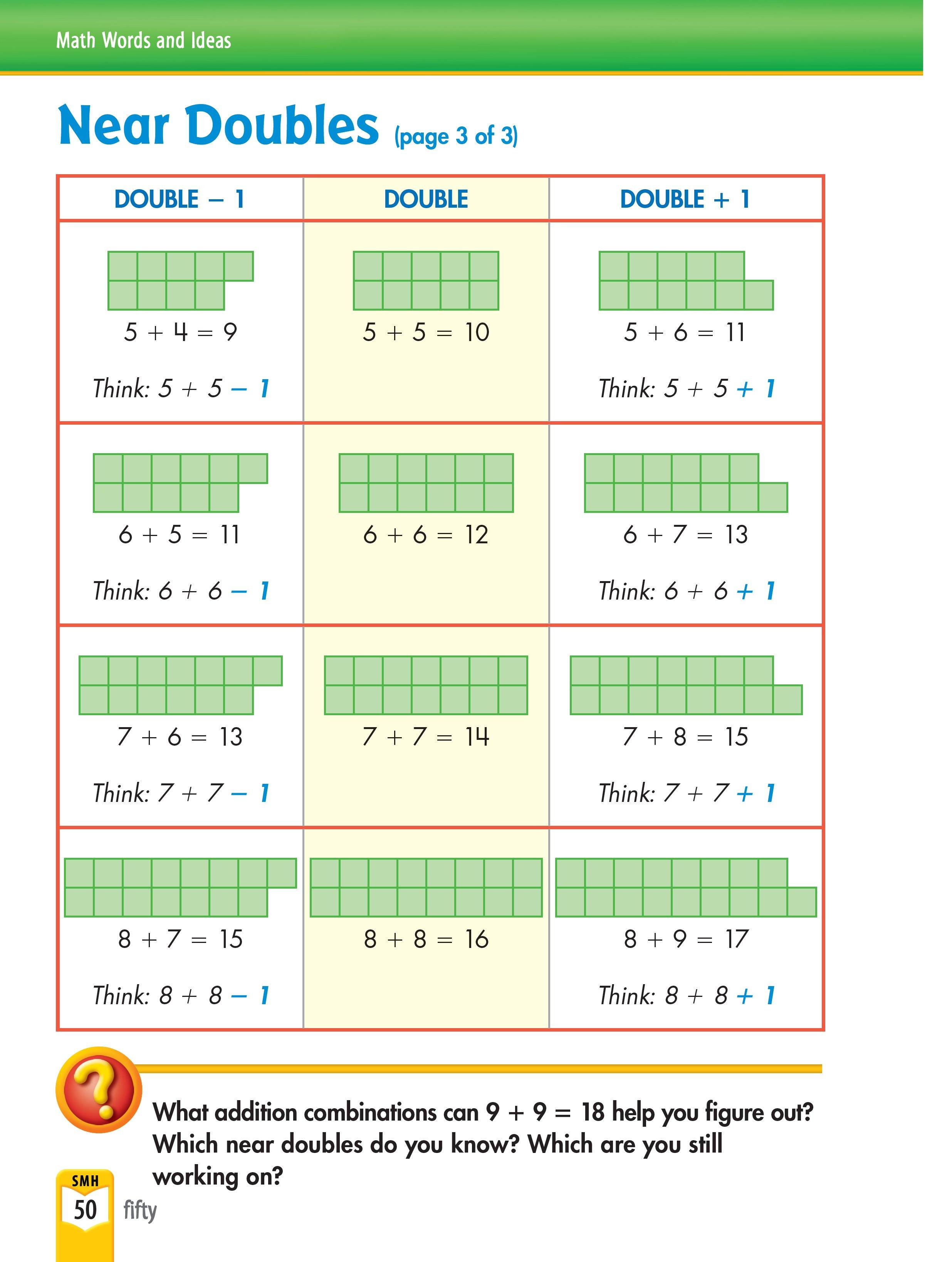 Math table of near doubles